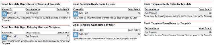 For Admins: How do I setup Cirrus Insight Analytics?
