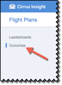 For Admins: How do I view users' performance and outcome results in Flight Plans?